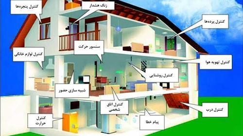 سرمایه گذاری-مزایای خانه هوشمند